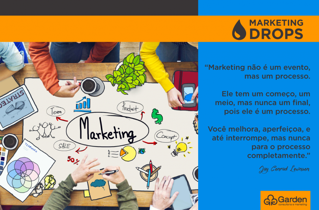 Marketing é processo