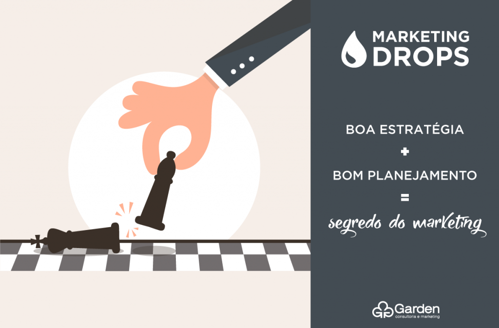 O Segredo do Marketing