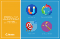 As etapas do Inbound Marketing